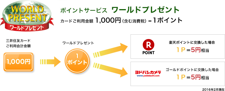 point_explanation