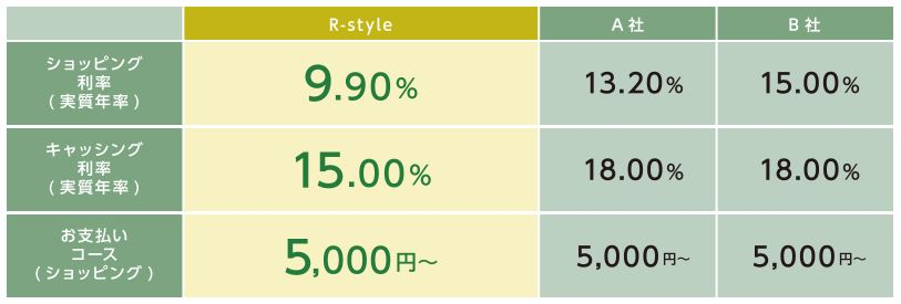 rstyle1